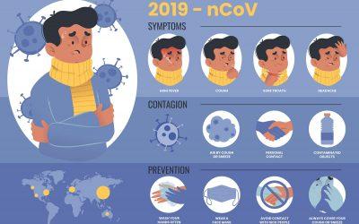 Recursos gráficos para informar del coronavirus de forma creativa: plantillas, ilustraciones, iconos…